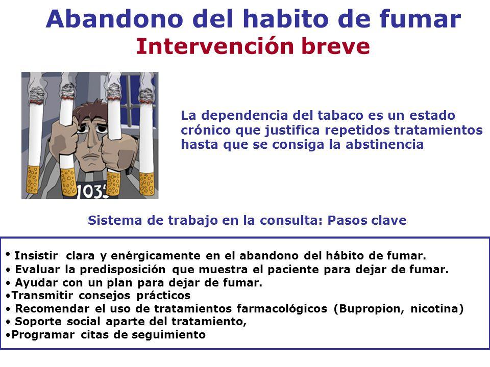 Abandono del habito de fumar Intervención breve La dependencia del tabaco es un estado crónico que justifica repetidos tratamientos hasta que se consi