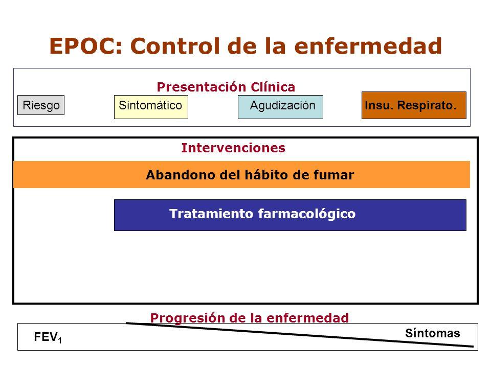 EPOC: Control de la enfermedad Presentación Clínica Riesgo Sintomático Agudización Insu. Respirato. Intervenciones Abandono del hábito de fumar Tratam