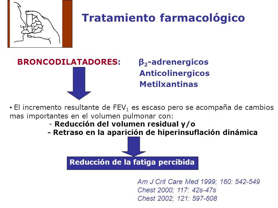 Tratamiento farmacológico BRONCODILATADORES: β 2 -adrenergicos Anticolinergicos Metilxantinas El incremento resultante de FEV 1 es escaso pero se acom