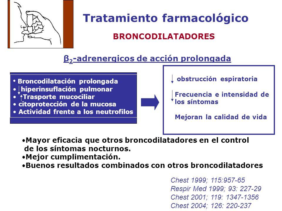 Tratamiento farmacológico β 2 -adrenergicos de acción prolongada Broncodilatación prolongada hiperinsuflación pulmonar Trasporte mucociliar citoprotec