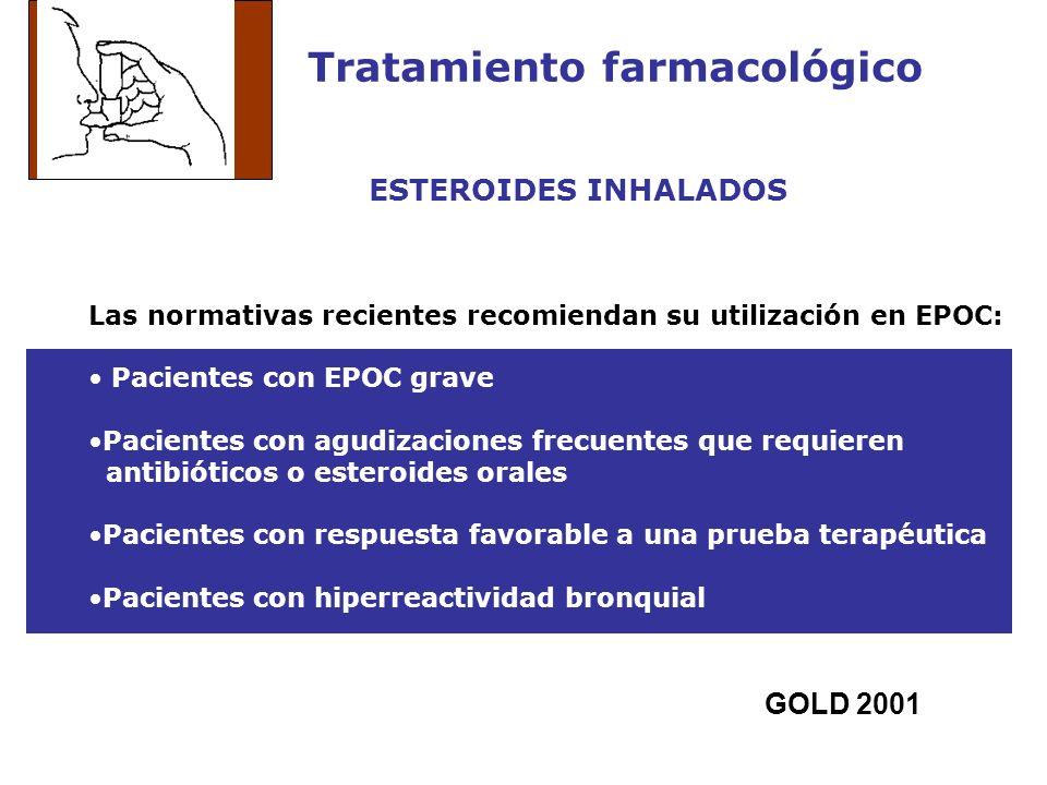 Tratamiento farmacológico ESTEROIDES INHALADOS Las normativas recientes recomiendan su utilización en EPOC: Pacientes con EPOC grave Pacientes con agu