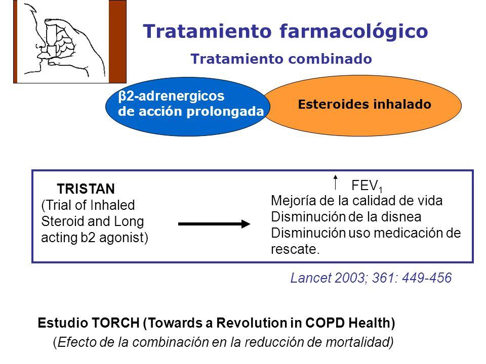 Tratamiento farmacológico β2-adrenergicos de acción prolongada Esteroides inhalado Tratamiento combinado TRISTAN (Trial of Inhaled Steroid and Long ac