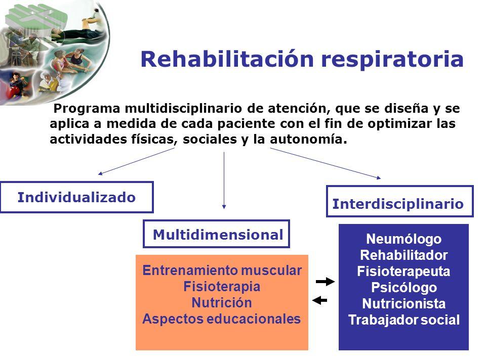 Individualizado Neumólogo Rehabilitador Fisioterapeuta Psicólogo Nutricionista Trabajador social Multidimensional Rehabilitación respiratoria Programa