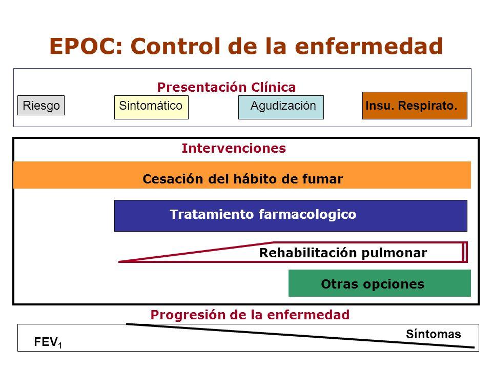 EPOC: Control de la enfermedad Presentación Clínica Riesgo Sintomático Agudización Insu. Respirato. Intervenciones Cesación del hábito de fumar Tratam