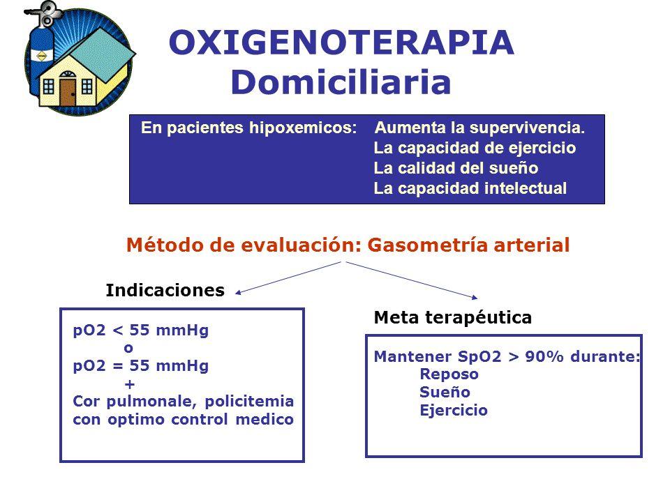 OXIGENOTERAPIA Domiciliaria En pacientes hipoxemicos: Aumenta la supervivencia. La capacidad de ejercicio La calidad del sueño La capacidad intelectua