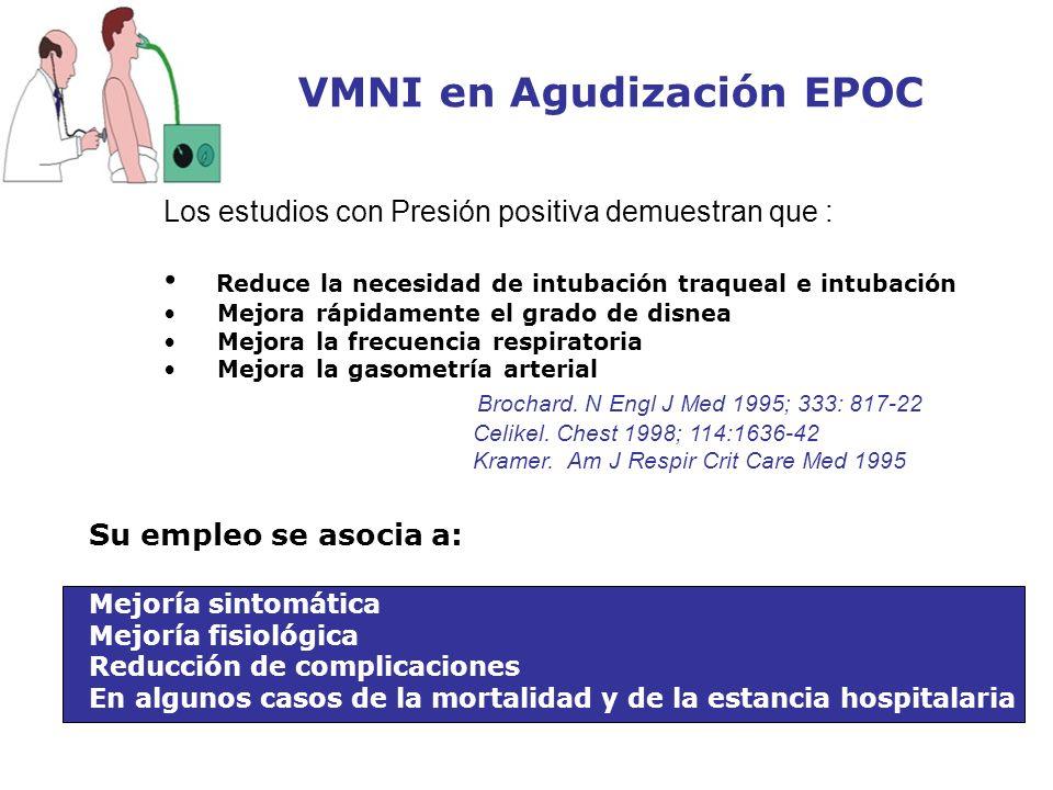 VMNI en Agudización EPOC Los estudios con Presión positiva demuestran que : Reduce la necesidad de intubación traqueal e intubación Mejora rápidamente