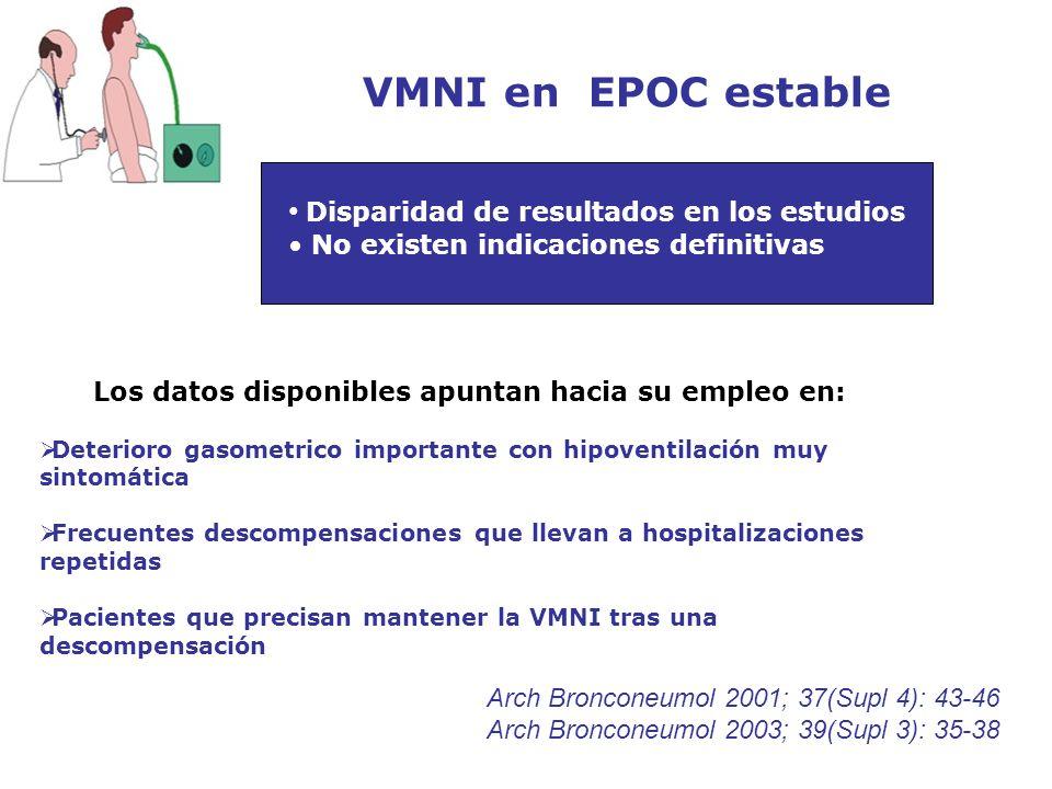 VMNI en EPOC estable Disparidad de resultados en los estudios No existen indicaciones definitivas Los datos disponibles apuntan hacia su empleo en: De