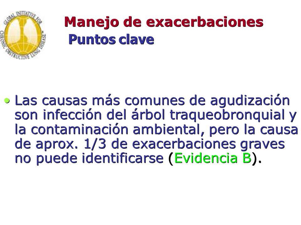 Manejo de exacerbaciones Puntos clave Las causas más comunes de agudización son infección del árbol traqueobronquial y la contaminación ambiental, per
