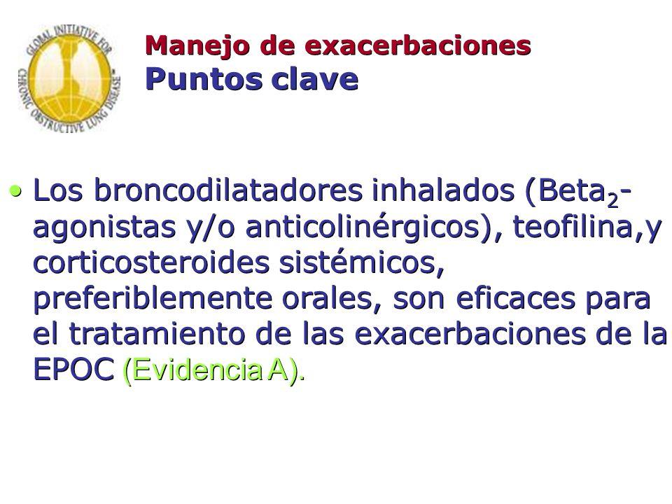 Manejo de exacerbaciones Puntos clave Los broncodilatadores inhalados (Beta 2 - agonistas y/o anticolinérgicos), teofilina,y corticosteroides sistémic