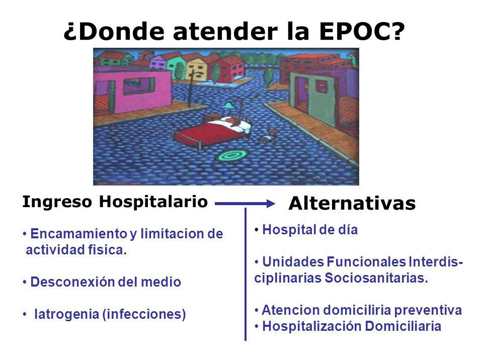 ¿Donde atender la EPOC? Ingreso Hospitalario Encamamiento y limitacion de actividad fisica. Desconexión del medio Iatrogenia (infecciones) Alternativa