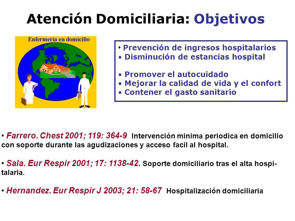 Atención Domiciliaria: Objetivos Prevención de ingresos hospitalarios Disminución de estancias hospital Promover el autocuidado Mejorar la calidad de