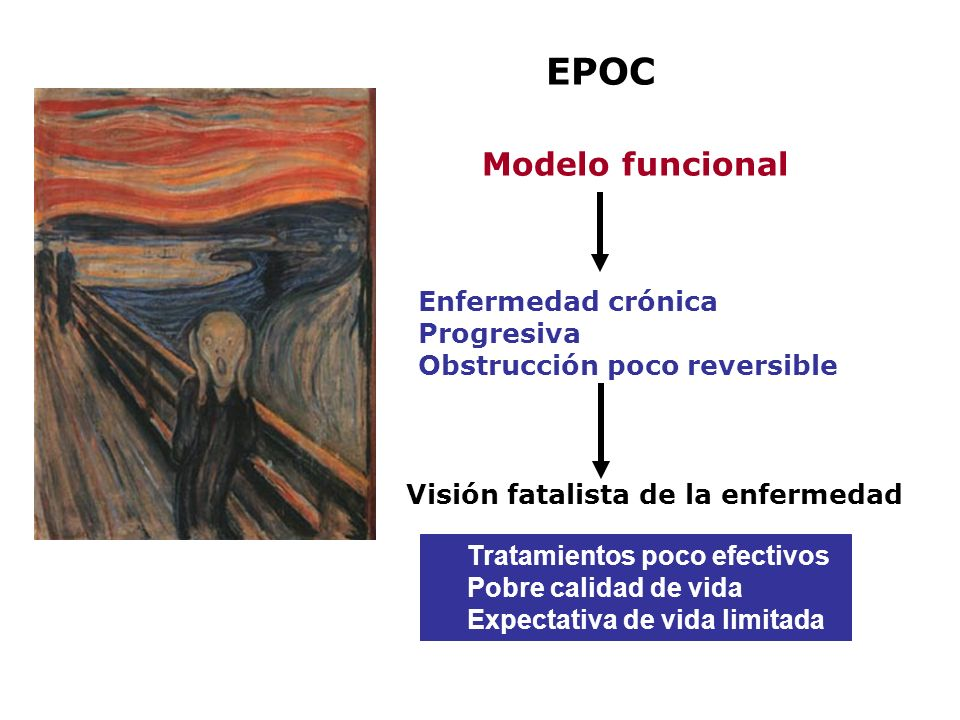 EPOC Enfermedad crónica Progresiva Obstrucción poco reversible Modelo funcional Visión fatalista de la enfermedad Tratamientos poco efectivos Pobre ca