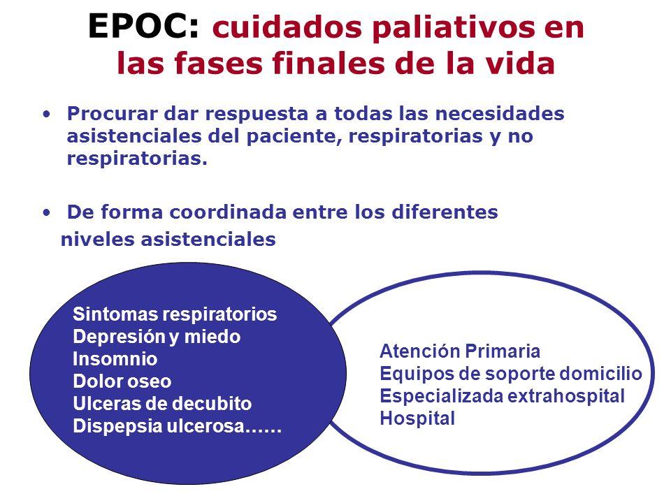 EPOC: cuidados paliativos en las fases finales de la vida Procurar dar respuesta a todas las necesidades asistenciales del paciente, respiratorias y n