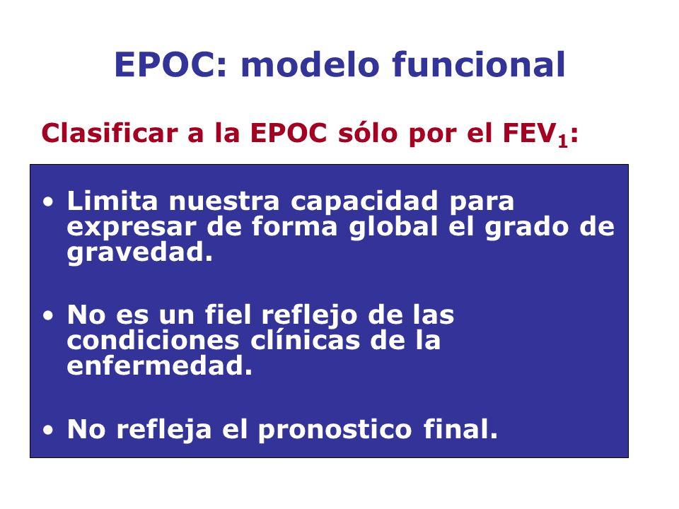 EPOC: modelo funcional Clasificar a la EPOC sólo por el FEV 1 : Limita nuestra capacidad para expresar de forma global el grado de gravedad. No es un