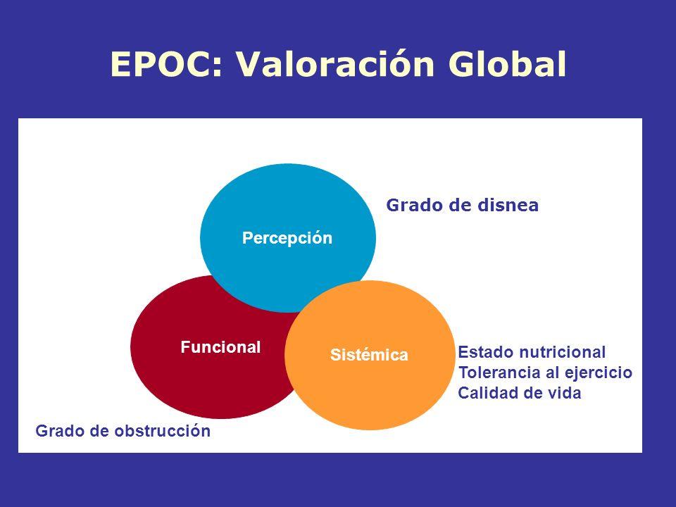 EPOC: Valoración Global Funcional Percepción Sistémica Grado de obstrucción Grado de disnea Estado nutricional Tolerancia al ejercicio Calidad de vida