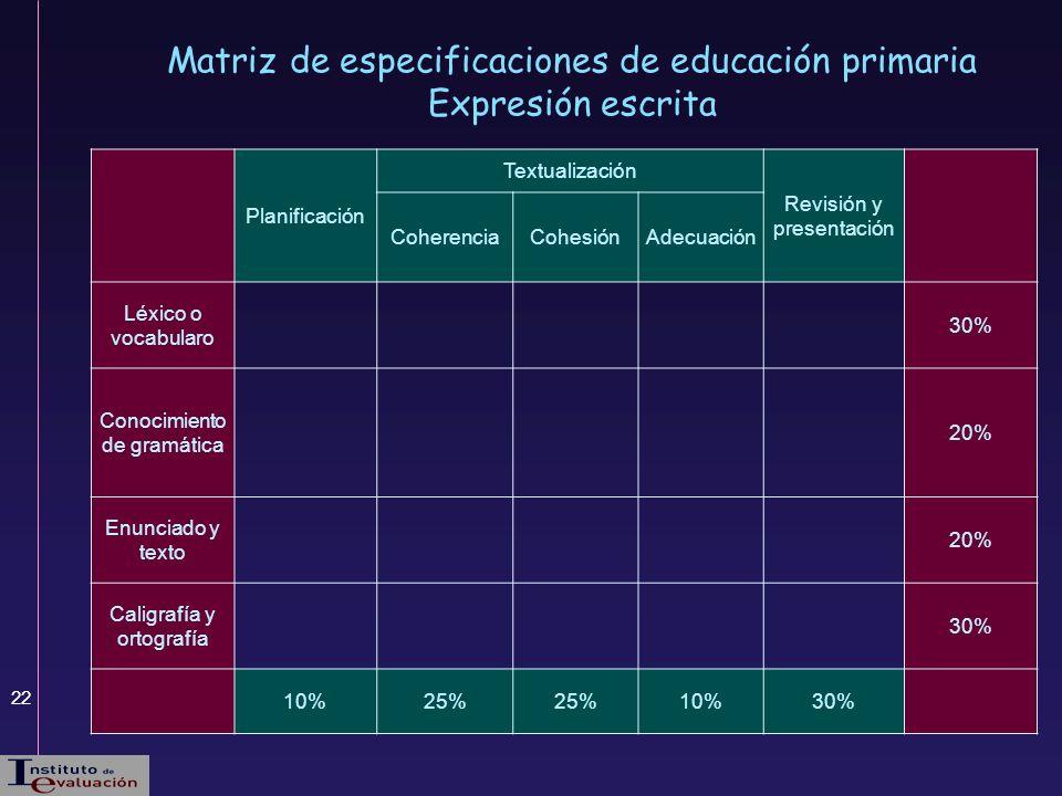 22 Matriz de especificaciones de educación primaria Expresión escrita Planificación Textualización Revisión y presentación CoherenciaCohesiónAdecuació