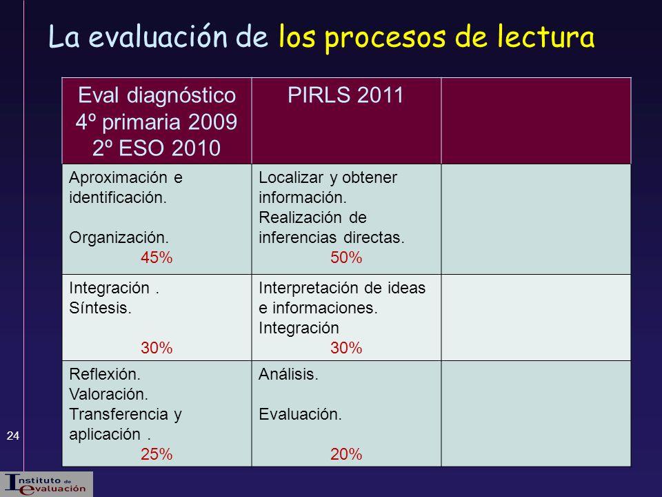 24 Eval diagnóstico 4º primaria 2009 2º ESO 2010 PIRLS 2011 Aproximación e identificación. Organización. 45% Localizar y obtener información. Realizac