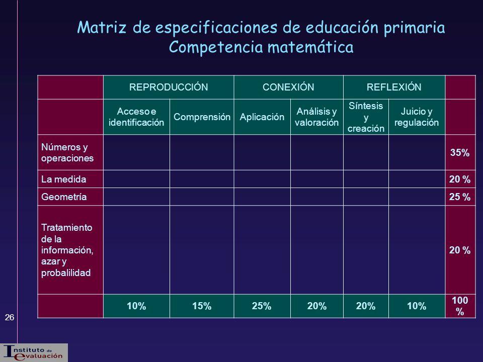 26 REPRODUCCIÓNCONEXIÓNREFLEXIÓN Acceso e identificación ComprensiónAplicación Análisis y valoración Síntesis y creación Juicio y regulación Números y
