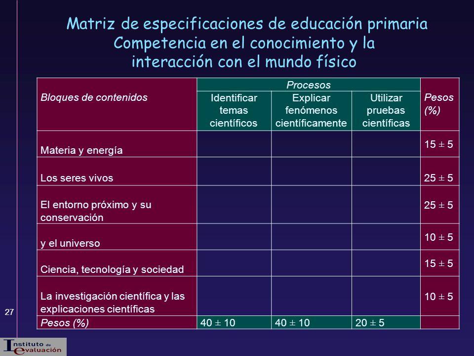 27 Bloques de contenidos Procesos Pesos (%) Identificar temas científicos Explicar fenómenos científicamente Utilizar pruebas científicas Materia y en