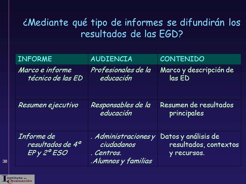 38 ¿Mediante qué tipo de informes se difundirán los resultados de las EGD? INFORMEAUDIENCIACONTENIDO Marco e informe técnico de las ED Profesionales d