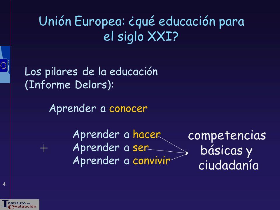 4 Los pilares de la educación (Informe Delors): Aprender a conocer Aprender a hacer Aprender a ser Aprender a convivir Unión Europea: ¿qué educación p