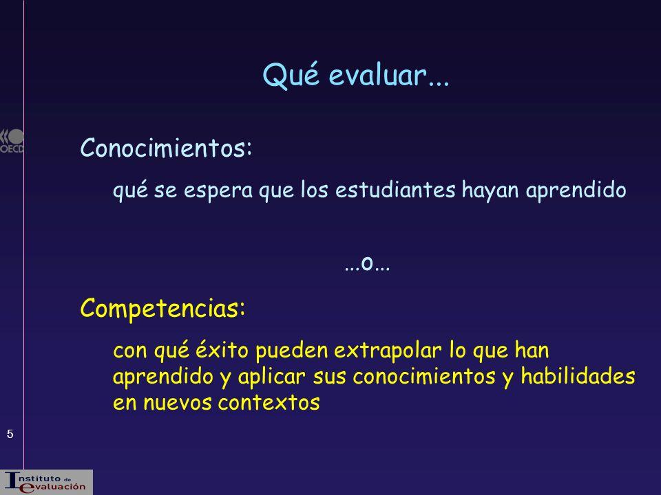 5 Qué evaluar... Conocimientos: qué se espera que los estudiantes hayan aprendido …o… Competencias: con qué éxito pueden extrapolar lo que han aprendi