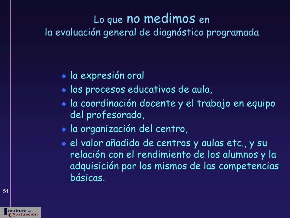 51 la expresión oral los procesos educativos de aula, la coordinación docente y el trabajo en equipo del profesorado, la organización del centro, el v