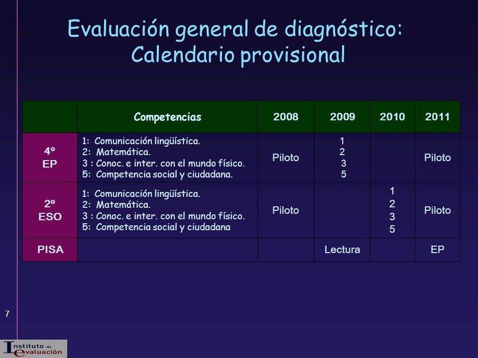 7 Competencias 2008200920102011 4º EP 1: Comunicación lingüística. 2: Matemática. 3 : Conoc. e inter. con el mundo físico. 5: Competencia social y ciu