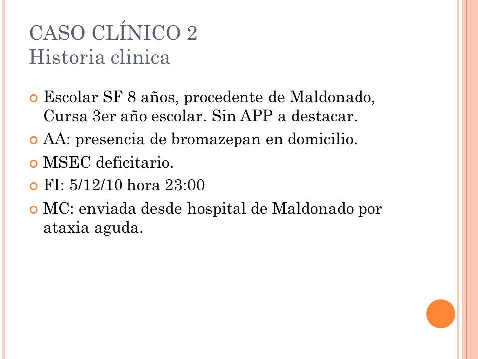 CASO CLÍNICO 2 Historia clinica Escolar SF 8 años, procedente de Maldonado, Cursa 3er año escolar. Sin APP a destacar. AA: presencia de bromazepan en