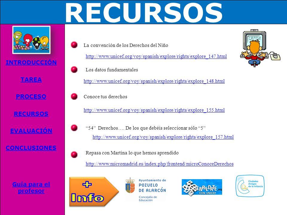 RECURSOS INTRODUCCIÓN TAREA PROCESO RECURSOS EVALUACIÓN CONCLUSIONES Guía para el profesor http://www.unicef.org/voy/spanish/explore/rights/explore_147.html La convención de los Derechos del Niño Los datos fundamentales http://www.unicef.org/voy/spanish/explore/rights/explore_148.html http://www.unicef.org/voy/spanish/explore/rights/explore_155.html Conoce tus derechos http://www.unicef.org/voy/spanish/explore/rights/explore_157.html 54 Derechos….