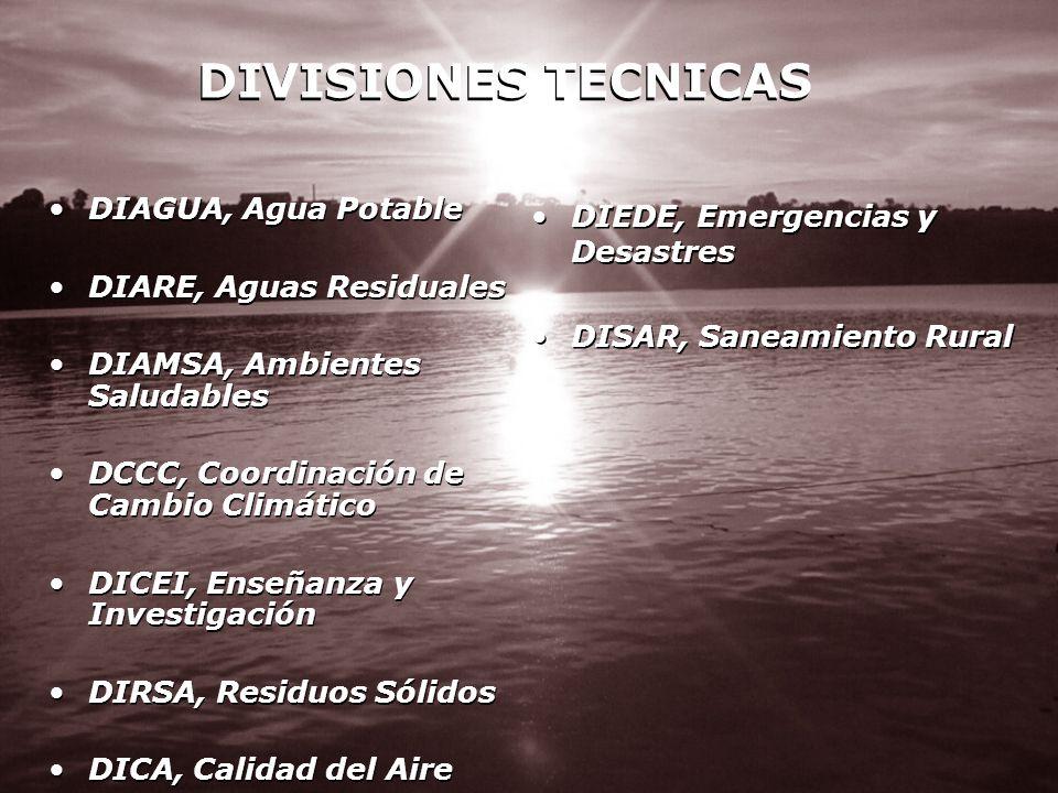 DIVISIONES TECNICAS DIAGUA, Agua Potable DIARE, Aguas Residuales DIAMSA, Ambientes Saludables DCCC, Coordinación de Cambio Climático DICEI, Enseñanza