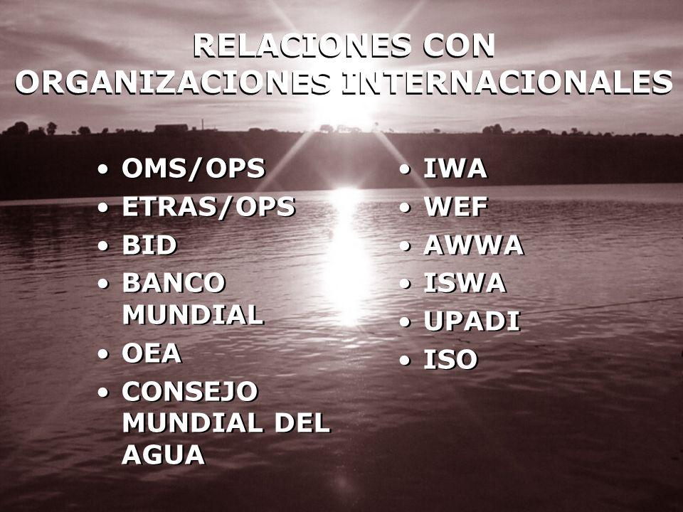 RELACIONES CON ORGANIZACIONES INTERNACIONALES OMS/OPS ETRAS/OPS BID BANCO MUNDIAL OEA CONSEJO MUNDIAL DEL AGUA OMS/OPS ETRAS/OPS BID BANCO MUNDIAL OEA