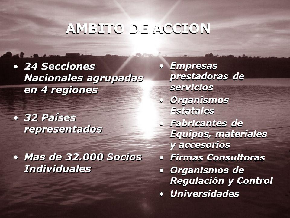 AMBITO DE ACCION 24 Secciones Nacionales agrupadas en 4 regiones 32 Países representados Mas de 32.000 Socios Individuales 24 Secciones Nacionales agr