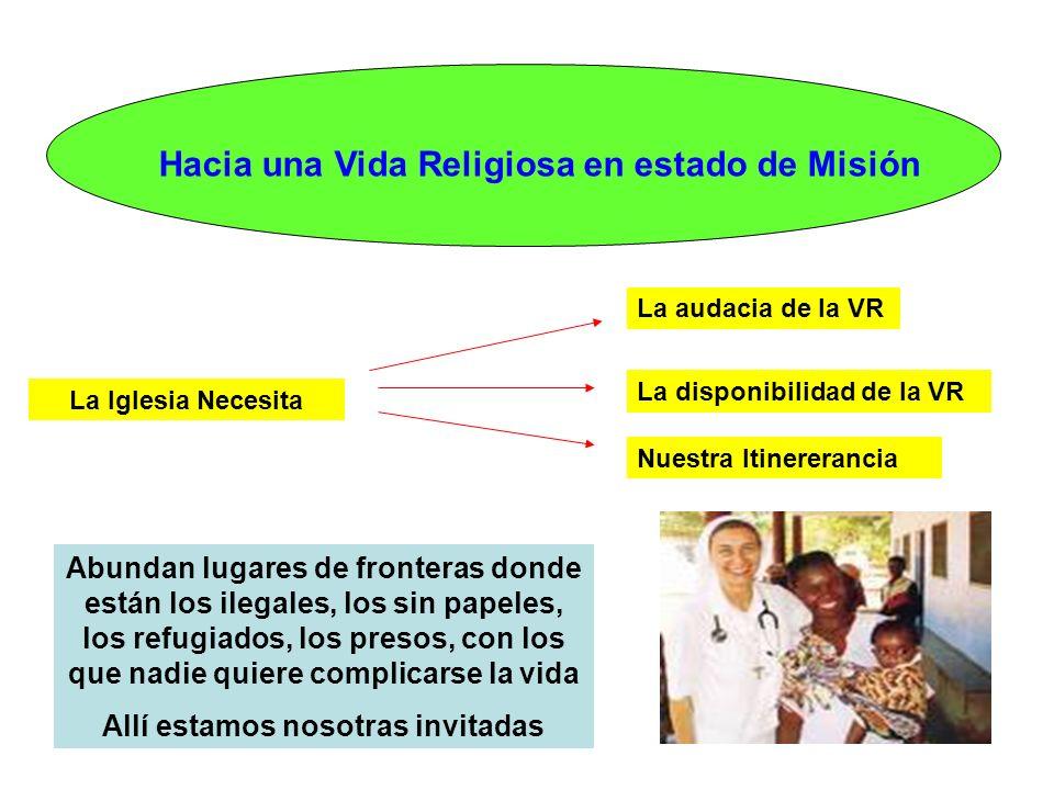 Hacia una Vida Religiosa en estado de Misión La Iglesia Necesita La audacia de la VR La disponibilidad de la VR Nuestra Itinererancia Abundan lugares