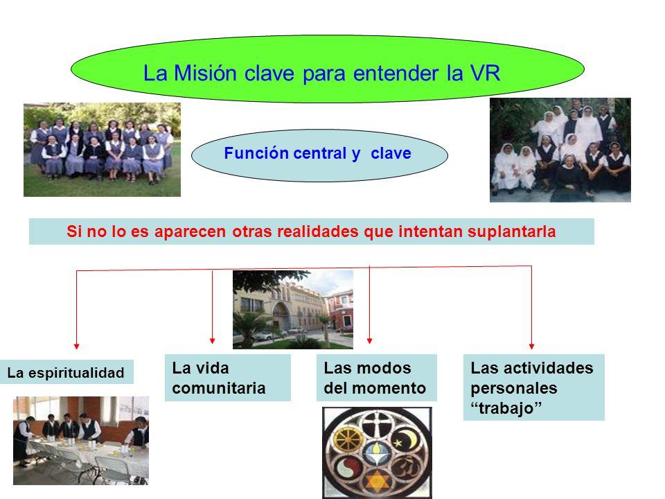 La Misión clave para entender la VR Si no lo es aparecen otras realidades que intentan suplantarla Función central y clave La espiritualidad La vida c
