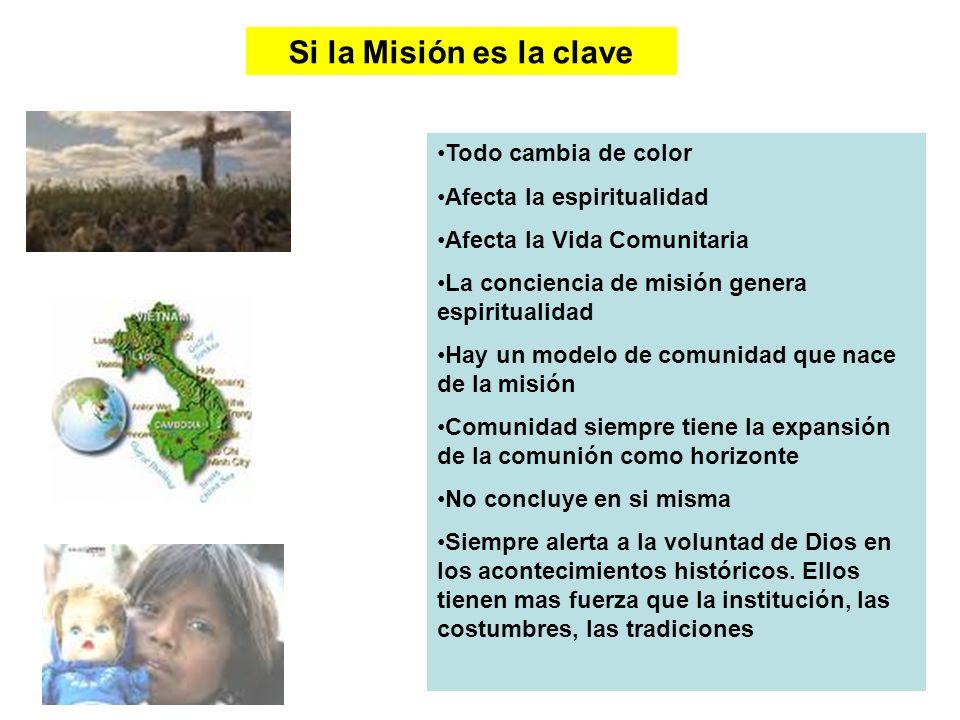 Si la Misión es la clave Todo cambia de color Afecta la espiritualidad Afecta la Vida Comunitaria La conciencia de misión genera espiritualidad Hay un