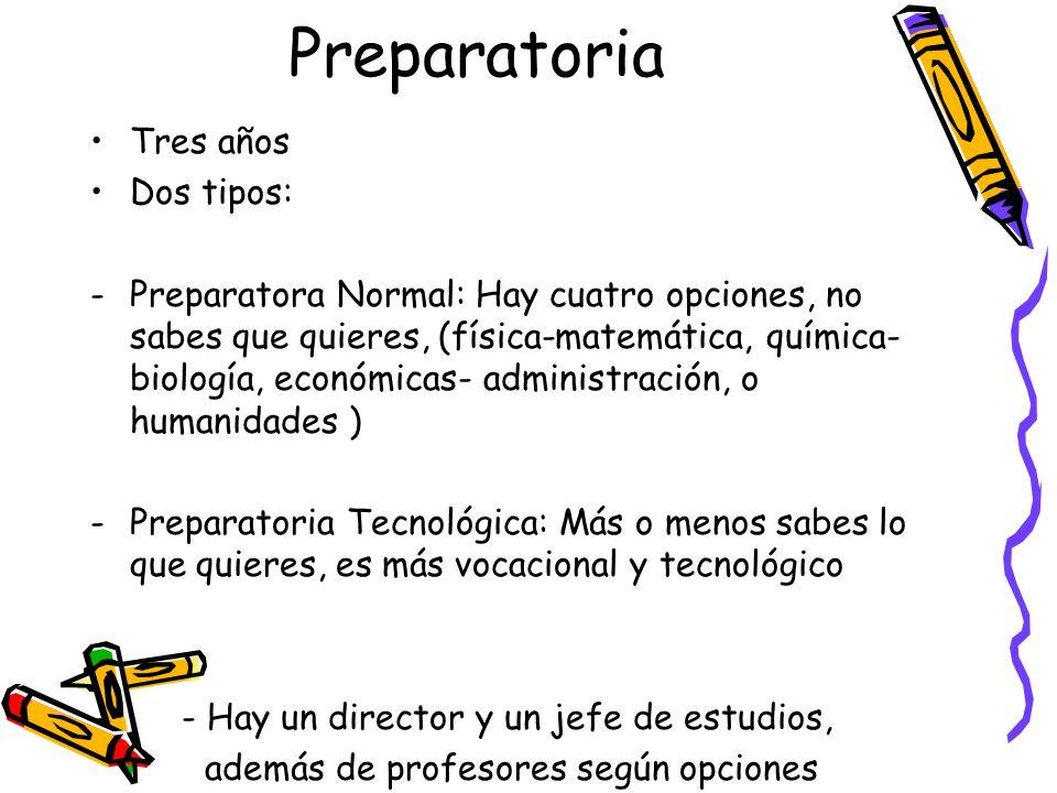Preparatoria Tres años Dos tipos: -Preparatora Normal: Hay cuatro opciones, no sabes que quieres, (física-matemática, química- biología, económicas- a