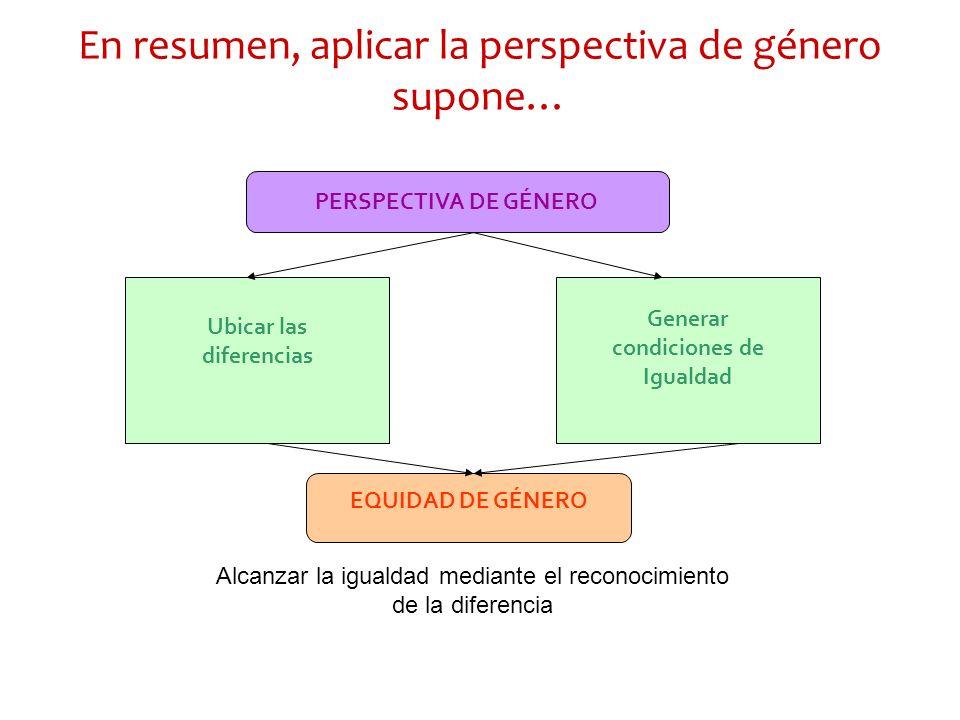 En resumen, aplicar la perspectiva de género supone… PERSPECTIVA DE GÉNERO Ubicar las diferencias Generar condiciones de Igualdad EQUIDAD DE GÉNERO Al