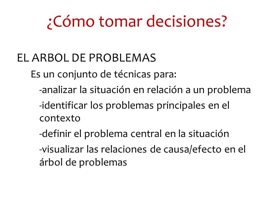 ¿Cómo tomar decisiones? EL ARBOL DE PROBLEMAS Es un conjunto de técnicas para: -analizar la situación en relación a un problema -identificar los probl