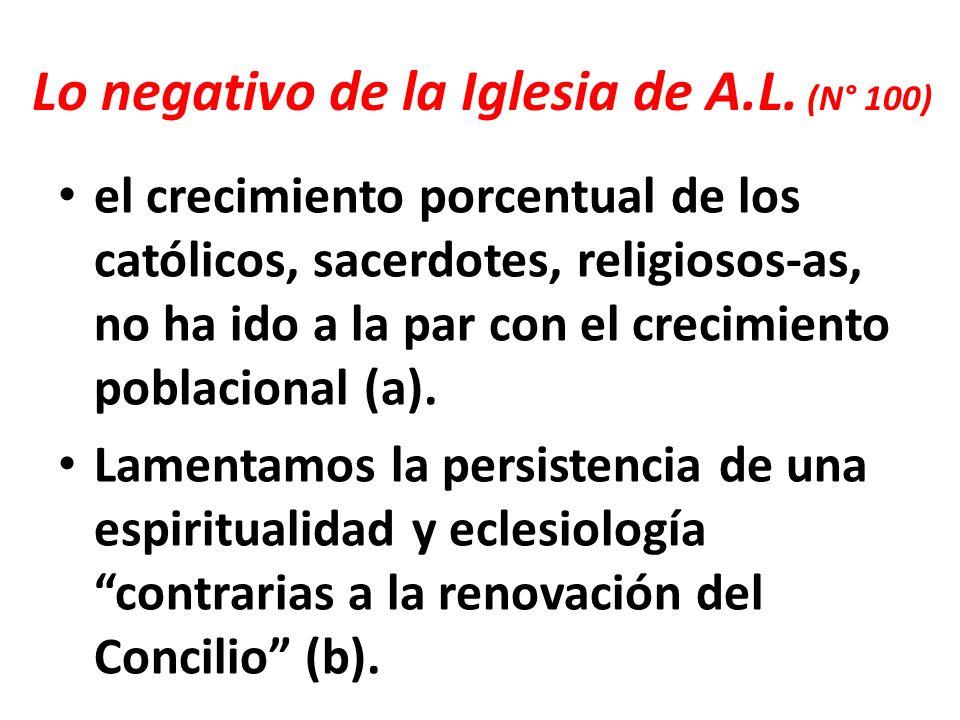 Lo negativo de la Iglesia de A.L. (N° 100) el crecimiento porcentual de los católicos, sacerdotes, religiosos-as, no ha ido a la par con el crecimient