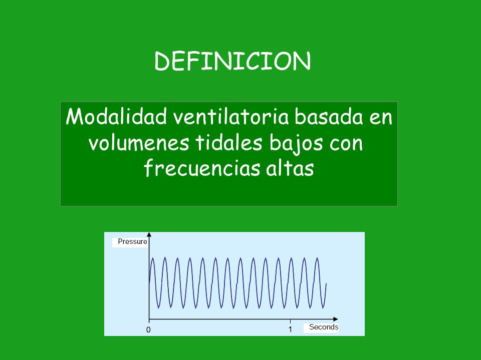 FR > 150 por minuto 1 hertzio (Hz) = 60 ciclos por mto Volumen tidal Espacio Muerto (EM= 2ml por Kg)