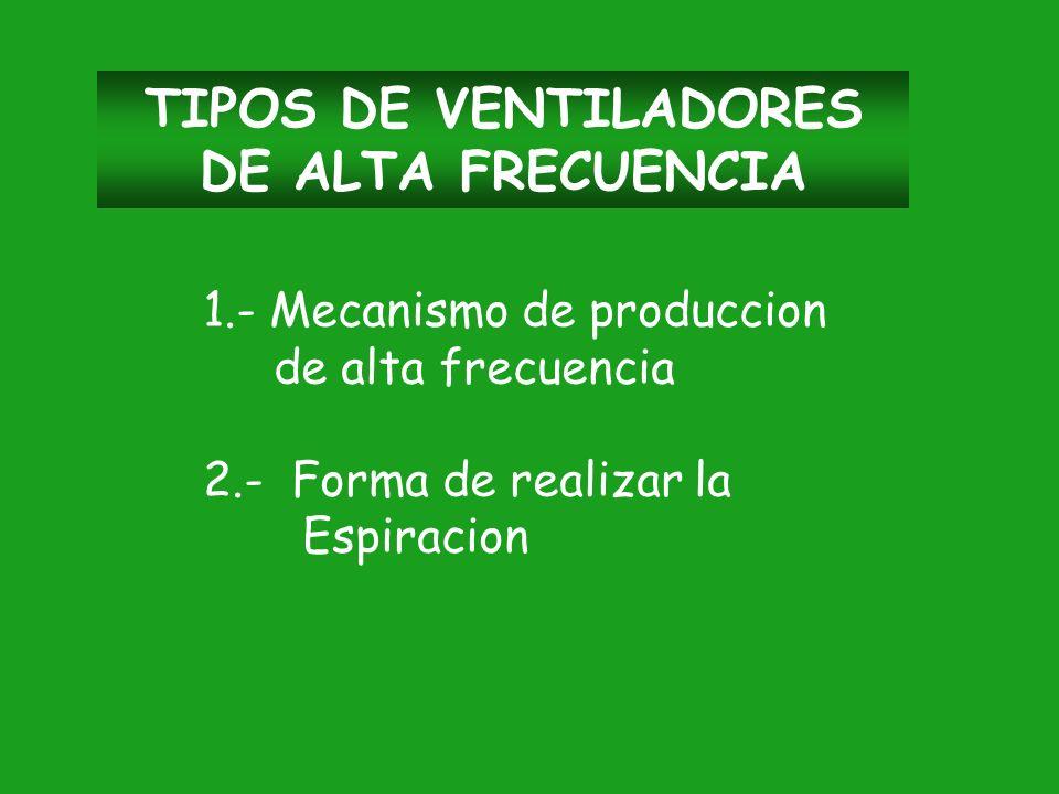 TIPOS DE VENTILADORES DE ALTA FRECUENCIA 1.- Mecanismos de produccion de alta frecuencia * Jet * Interruptor de flujo * Oscilador