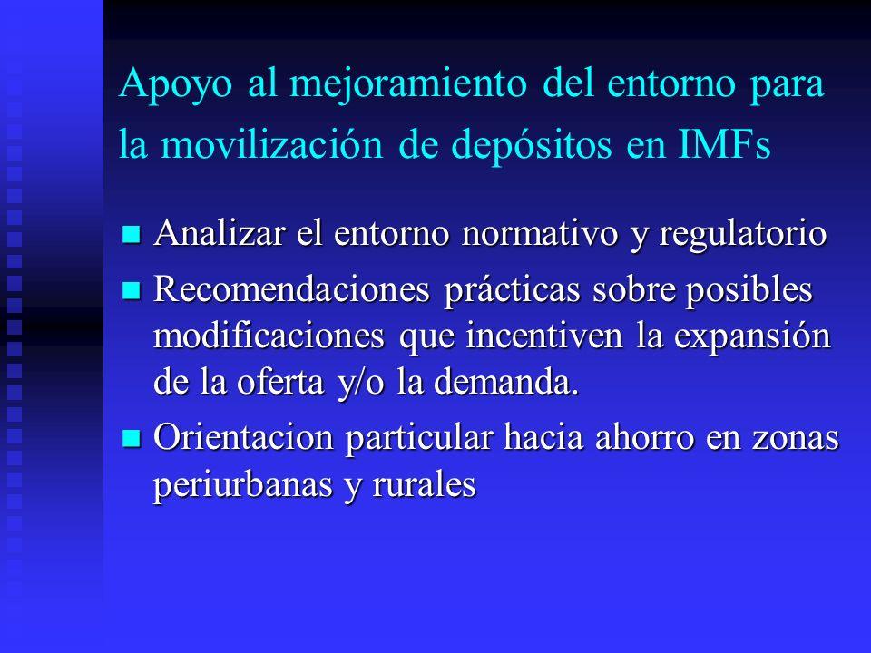 Apoyo al mejoramiento del entorno para la movilización de depósitos en IMFs Analizar el entorno normativo y regulatorio Analizar el entorno normativo y regulatorio Recomendaciones prácticas sobre posibles modificaciones que incentiven la expansión de la oferta y/o la demanda.