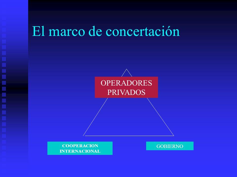 El marco de concertación COOPERACION INTERNACIONAL GOBIERNO OPERADORES PRIVADOS