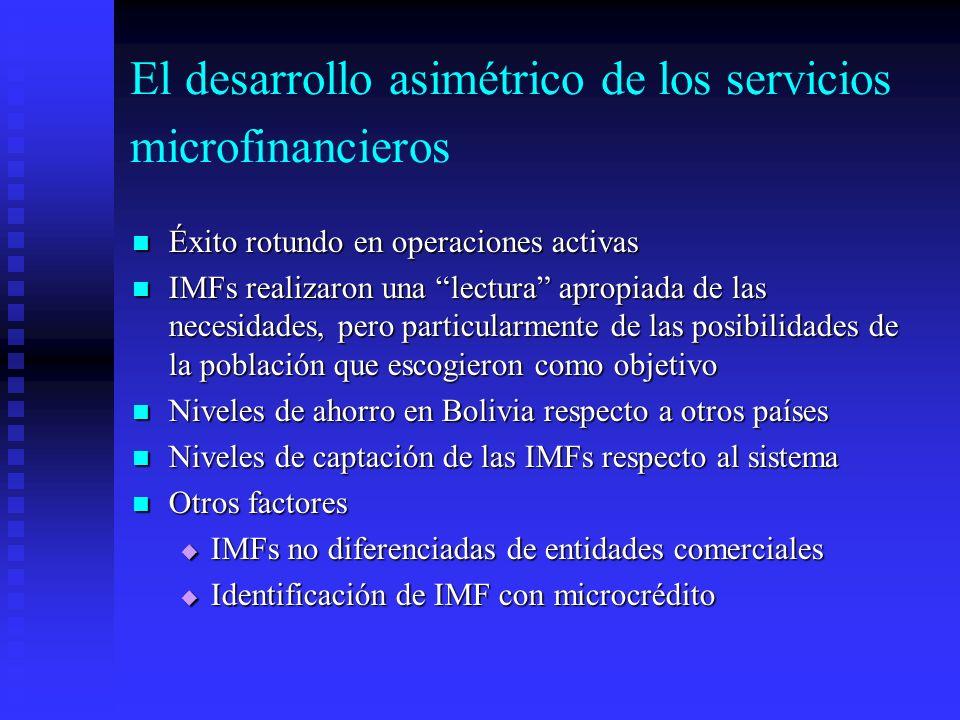El desarrollo asimétrico de los servicios microfinancieros Éxito rotundo en operaciones activas Éxito rotundo en operaciones activas IMFs realizaron una lectura apropiada de las necesidades, pero particularmente de las posibilidades de la población que escogieron como objetivo IMFs realizaron una lectura apropiada de las necesidades, pero particularmente de las posibilidades de la población que escogieron como objetivo Niveles de ahorro en Bolivia respecto a otros países Niveles de ahorro en Bolivia respecto a otros países Niveles de captación de las IMFs respecto al sistema Niveles de captación de las IMFs respecto al sistema Otros factores Otros factores IMFs no diferenciadas de entidades comerciales IMFs no diferenciadas de entidades comerciales Identificación de IMF con microcrédito Identificación de IMF con microcrédito