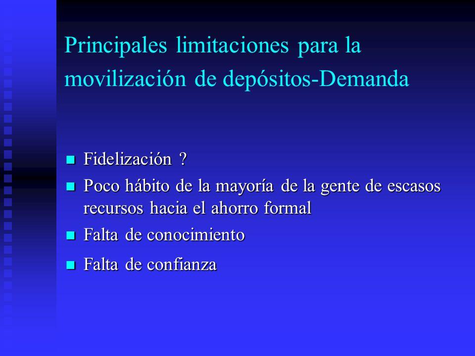 Principales limitaciones para la movilización de depósitos-Demanda Fidelización .