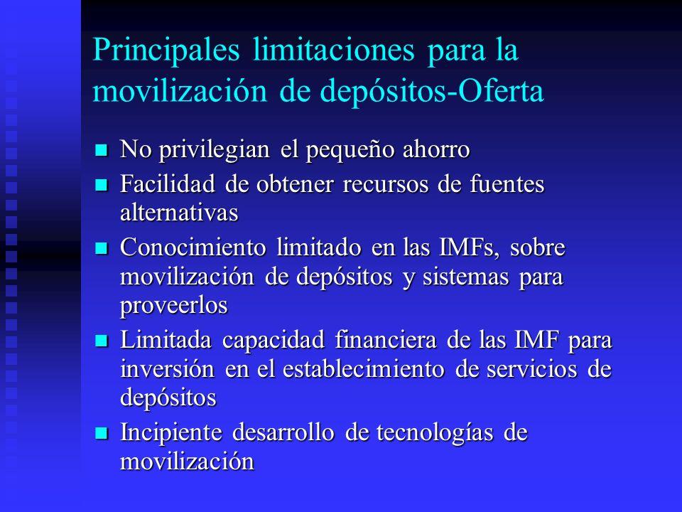 Principales limitaciones para la movilización de depósitos-Oferta No privilegian el pequeño ahorro No privilegian el pequeño ahorro Facilidad de obtener recursos de fuentes alternativas Facilidad de obtener recursos de fuentes alternativas Conocimiento limitado en las IMFs, sobre movilización de depósitos y sistemas para proveerlos Conocimiento limitado en las IMFs, sobre movilización de depósitos y sistemas para proveerlos Limitada capacidad financiera de las IMF para inversión en el establecimiento de servicios de depósitos Limitada capacidad financiera de las IMF para inversión en el establecimiento de servicios de depósitos Incipiente desarrollo de tecnologías de movilización Incipiente desarrollo de tecnologías de movilización