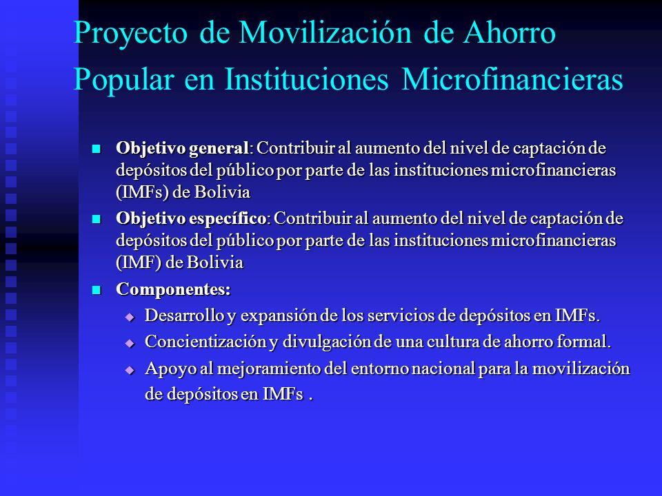 Proyecto de Movilización de Ahorro Popular en Instituciones Microfinancieras Objetivo general: Contribuir al aumento del nivel de captación de depósitos del público por parte de las instituciones microfinancieras (IMFs) de Bolivia Objetivo general: Contribuir al aumento del nivel de captación de depósitos del público por parte de las instituciones microfinancieras (IMFs) de Bolivia Objetivo específico: Contribuir al aumento del nivel de captación de depósitos del público por parte de las instituciones microfinancieras (IMF) de Bolivia Objetivo específico: Contribuir al aumento del nivel de captación de depósitos del público por parte de las instituciones microfinancieras (IMF) de Bolivia Componentes: Componentes: Desarrollo y expansión de los servicios de depósitos en IMFs.