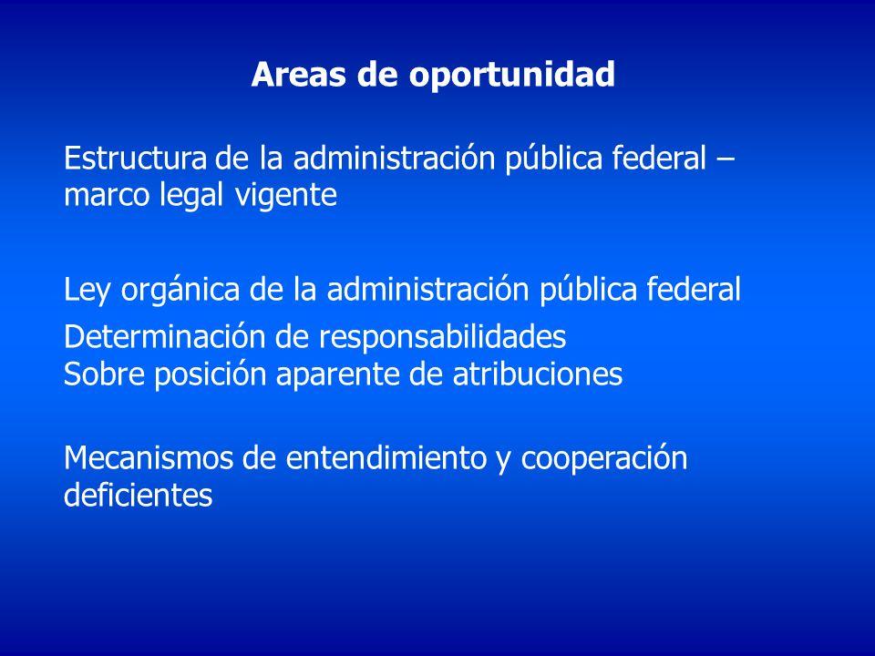 Areas de oportunidad Estructura de la administración pública federal – marco legal vigente Ley orgánica de la administración pública federal Determina