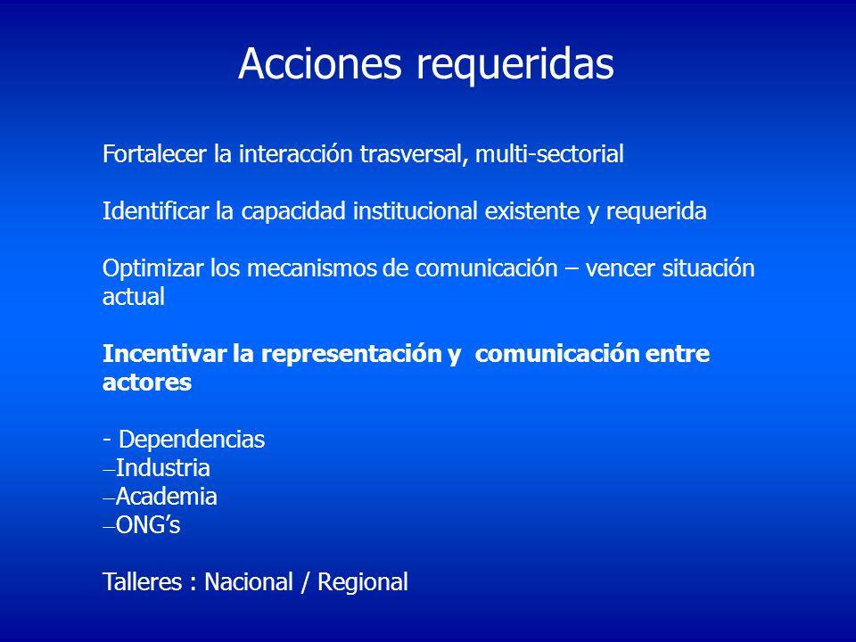 Fortalecer la interacción trasversal, multi-sectorial Identificar la capacidad institucional existente y requerida Optimizar los mecanismos de comunic